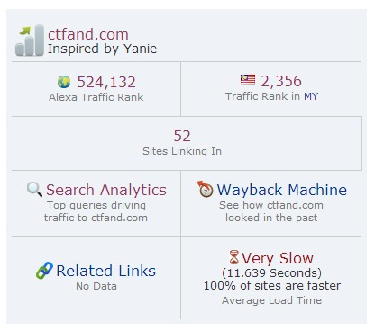 Alexa Traffic Rank Terkini