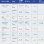 CPUV Julai: Kempen Iklan Aktif Dari Nuffnang
