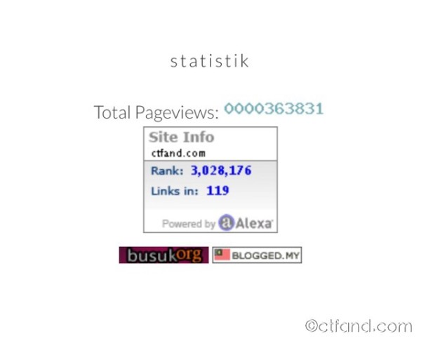 Ranking Blog Jatuh Terduduk Di Tendang Alexa