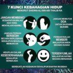 Wordless: 7 Kunci Kebahagiaan Hidup